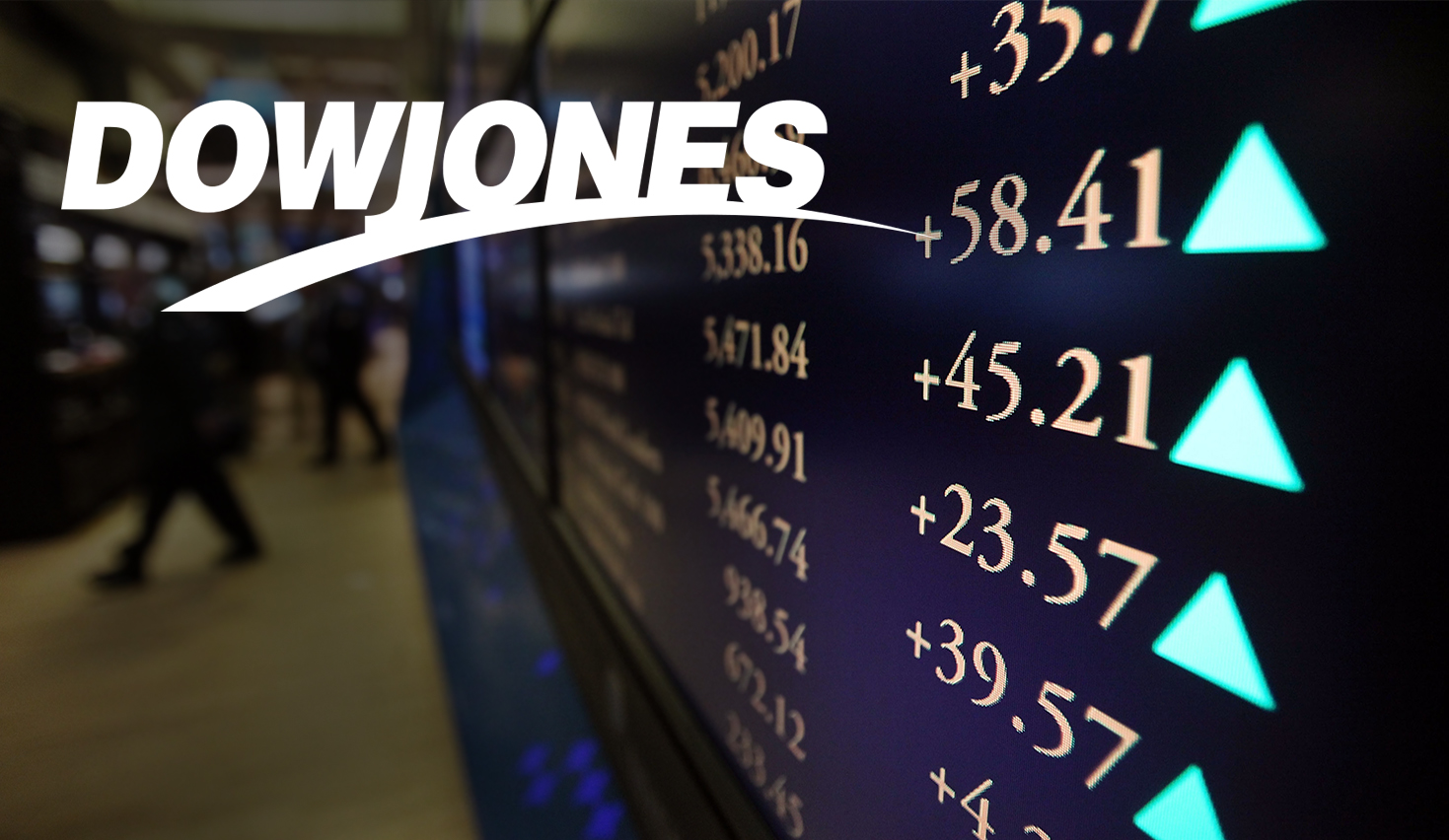 Dow Jones Industrial Average: How to easily monitor the stock market - TeleTrade